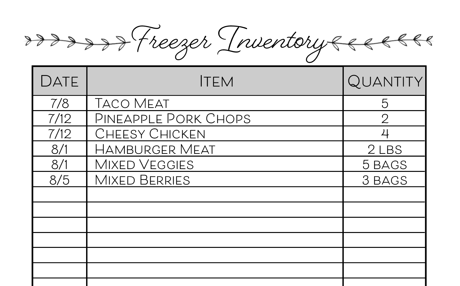 photo about Freezer Inventory Printable called Absolutely free Printable Freezer Stock Sheet: Help you save Economical and Consume